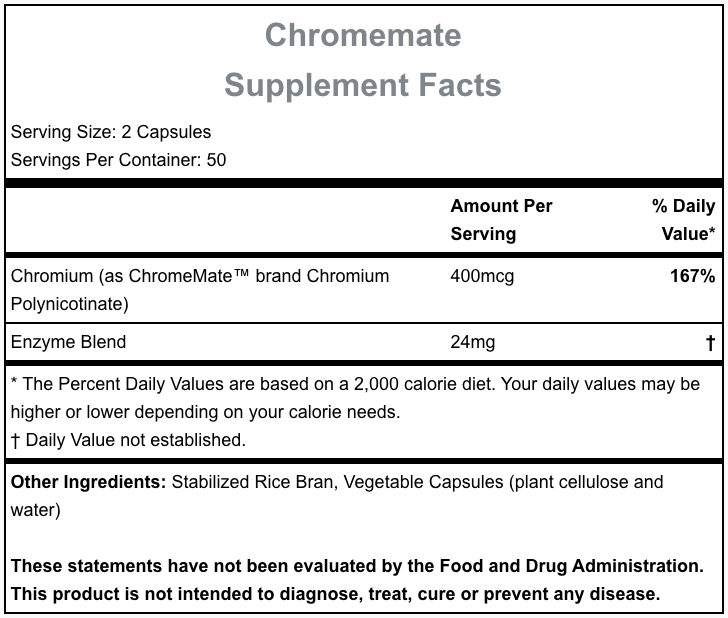 chromium-micronutrient-supplement.jpg
